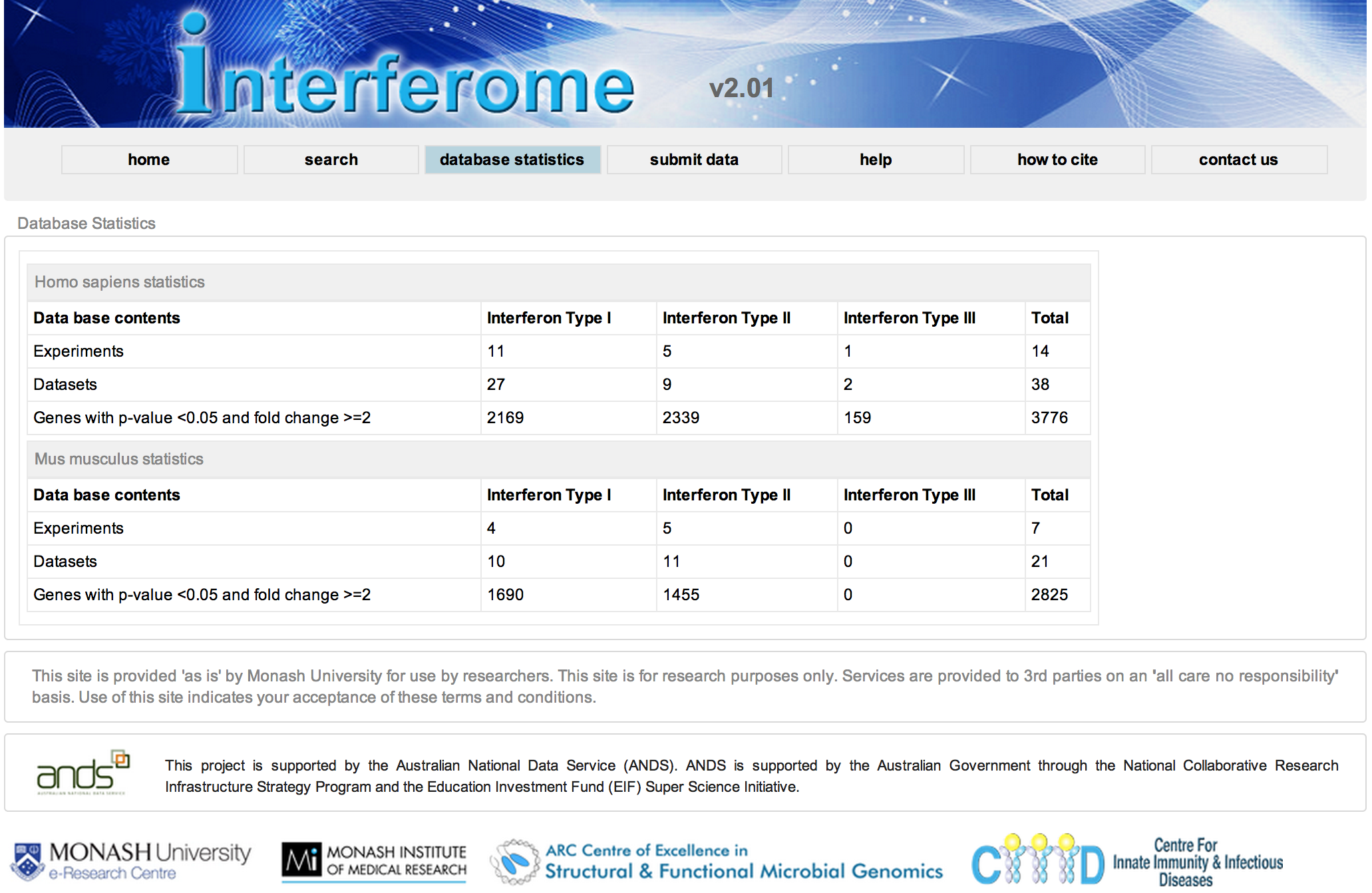 Interferome Database Statistics
